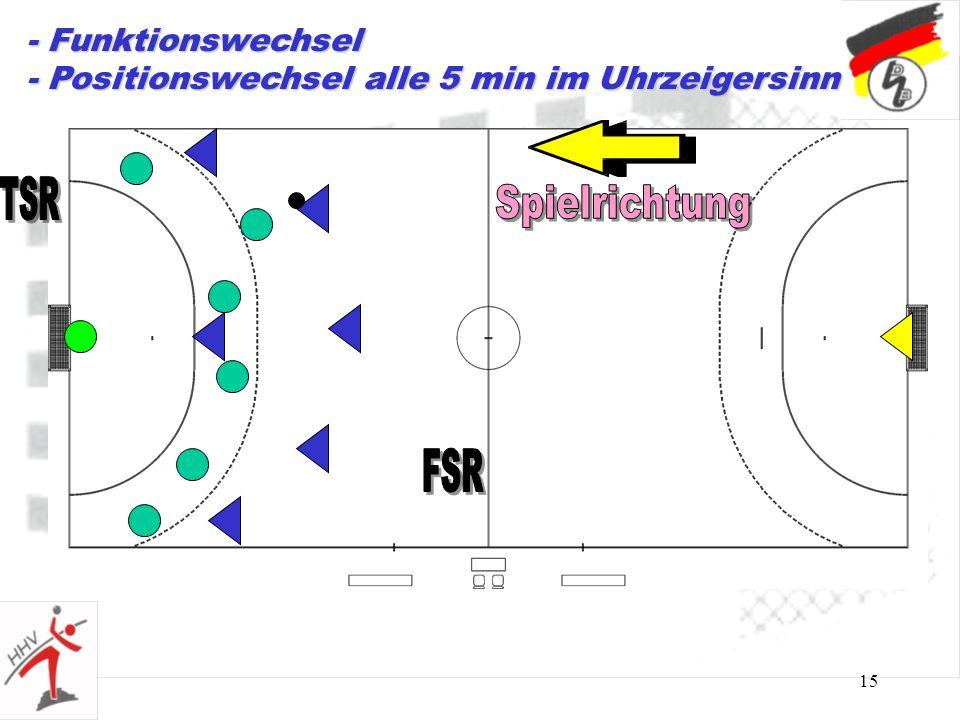 15 - Funktionswechsel - Positionswechsel alle 5 min im Uhrzeigersinn