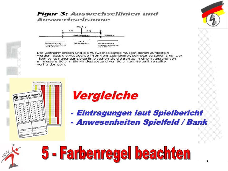 8 Vergleiche - Eintragungen laut Spielbericht - Anwesenheiten Spielfeld / Bank