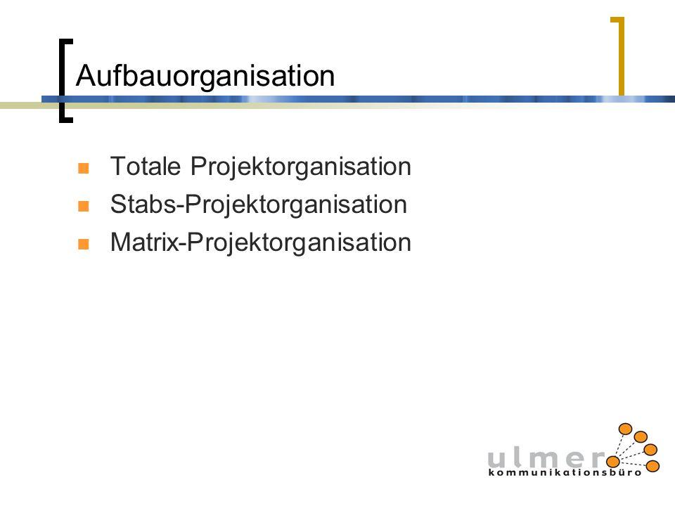 Aufbauorganisation Totale Projektorganisation Stabs-Projektorganisation Matrix-Projektorganisation