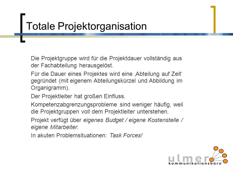 Totale Projektorganisation Die Projektgruppe wird für die Projektdauer vollständig aus der Fachabteilung herausgelöst. Für die Dauer eines Projektes w