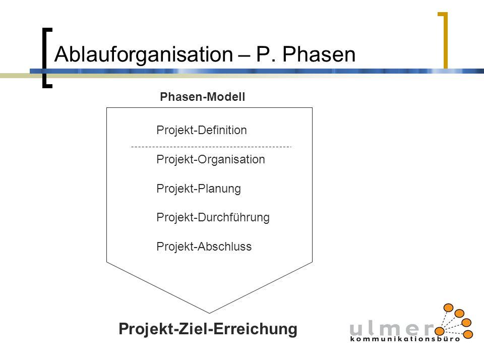 Ablauforganisation – P. Phasen Phasen-Modell Projekt-Definition Projekt-Organisation Projekt-Planung Projekt-Durchführung Projekt-Abschluss Projekt-Zi
