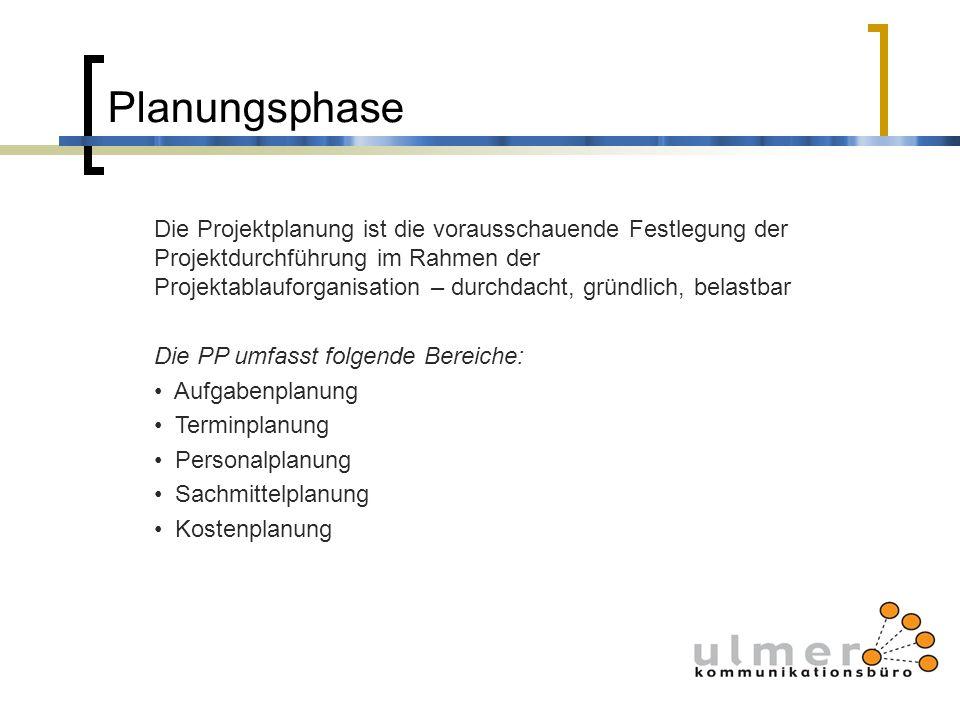 Planungsphase Die Projektplanung ist die vorausschauende Festlegung der Projektdurchführung im Rahmen der Projektablauforganisation – durchdacht, grün