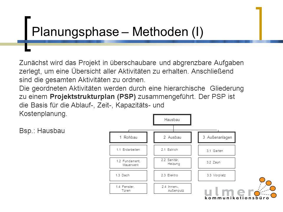 Planungsphase – Methoden (I) Zunächst wird das Projekt in überschaubare und abgrenzbare Aufgaben zerlegt, um eine Übersicht aller Aktivitäten zu erhal