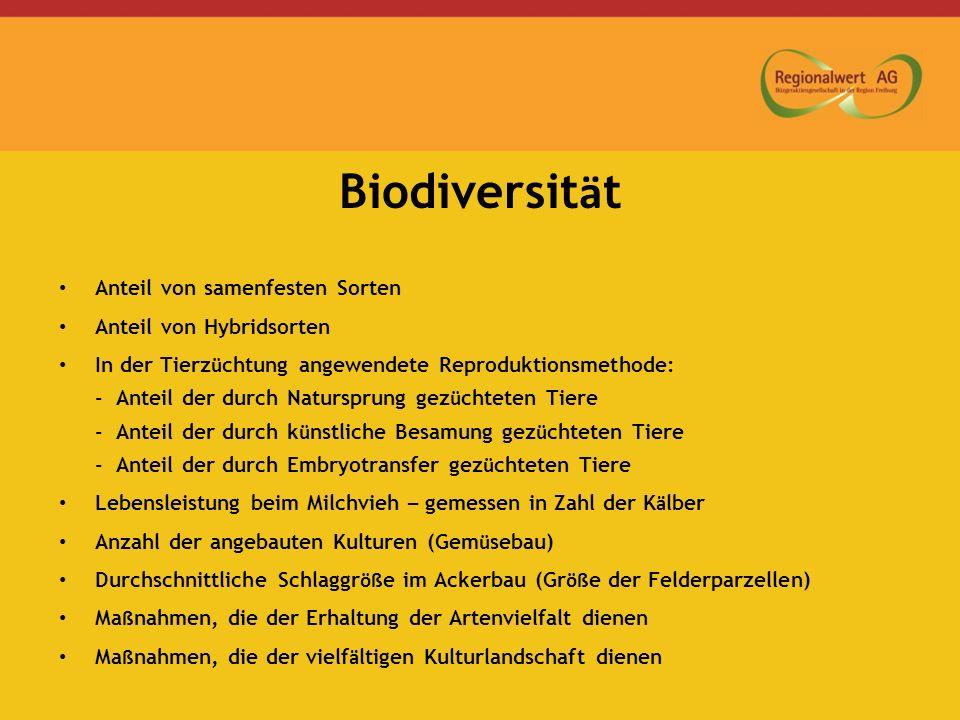 Biodiversit ä t Anteil von samenfesten Sorten Anteil von Hybridsorten In der Tierz ü chtung angewendete Reproduktionsmethode: - Anteil der durch Natur