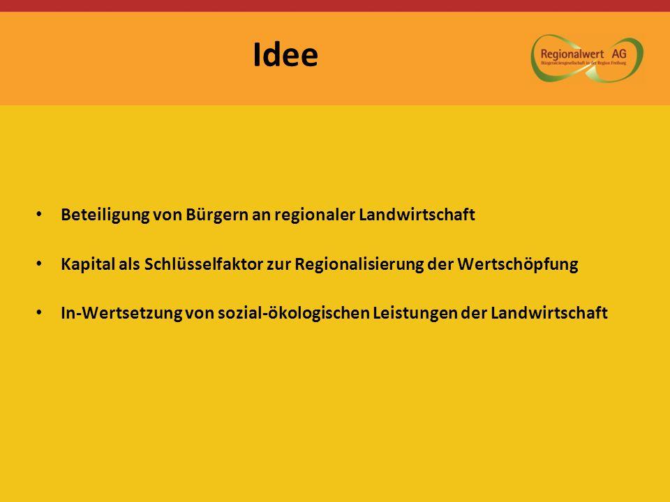 Idee Beteiligung von Bürgern an regionaler Landwirtschaft Kapital als Schlüsselfaktor zur Regionalisierung der Wertschöpfung In-Wertsetzung von sozial