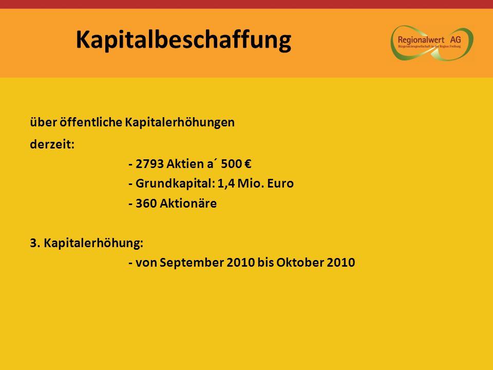 Kapitalbeschaffung über öffentliche Kapitalerhöhungen derzeit: - 2793 Aktien a´ 500 - Grundkapital: 1,4 Mio. Euro - 360 Aktionäre 3. Kapitalerhöhung: