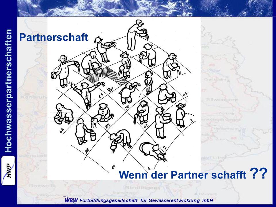 Fortbildungsgesellschaft für Gewässerentwicklung mbH Hochwasserpartnerschaften HWP Wenn der Partner schafft ?? Partnerschaft
