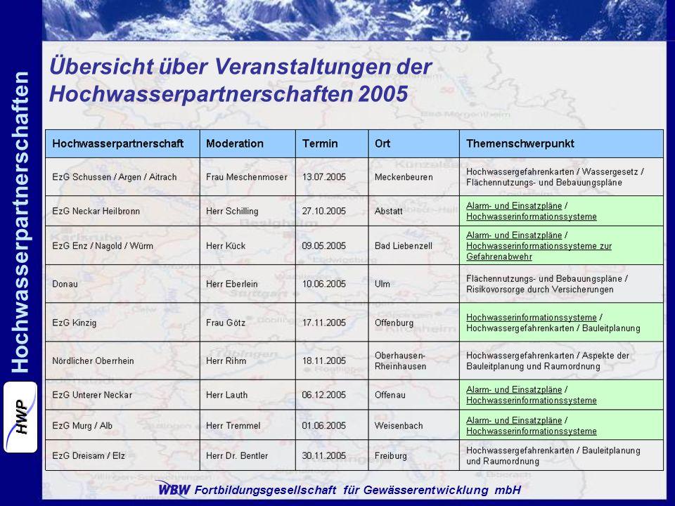 Fortbildungsgesellschaft für Gewässerentwicklung mbH Hochwasserpartnerschaften HWP Übersicht über Veranstaltungen der Hochwasserpartnerschaften 2005