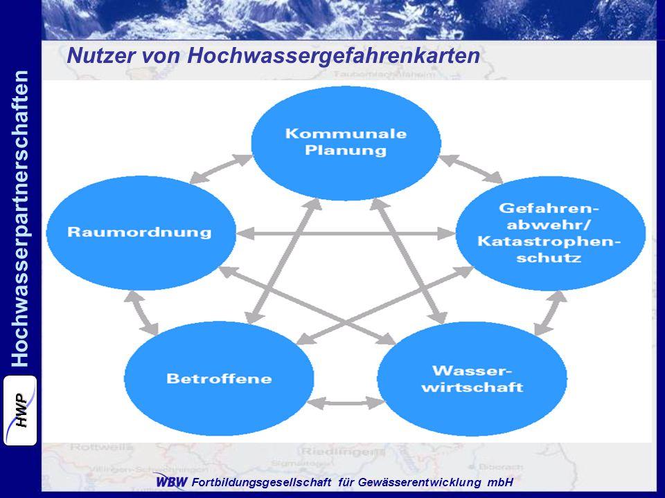 Fortbildungsgesellschaft für Gewässerentwicklung mbH Hochwasserpartnerschaften HWP Räumliche Einteilung An Rhein, Donau, Main und Neckar selbst werden Hochwasserpartnerschaften eingerichtet Teilbearbeitungsgebiete nach WRRL eignen sich grund- sätzlich zur Abgrenzung der Hochwasserpartnerschaften