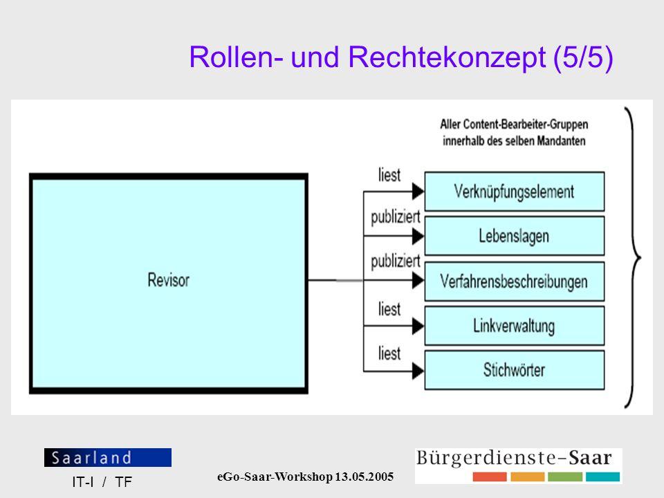 eGo-Saar-Workshop 13.05.2005 IT-I / TF Rollen- und Rechtekonzept (5/5)