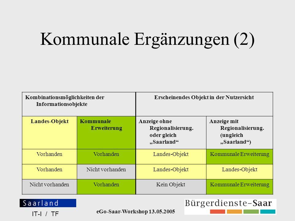 eGo-Saar-Workshop 13.05.2005 IT-I / TF Kommunale Ergänzungen (2) Kombinationsmöglichkeiten der Informationsobjekte Erscheinendes Objekt in der Nutzers