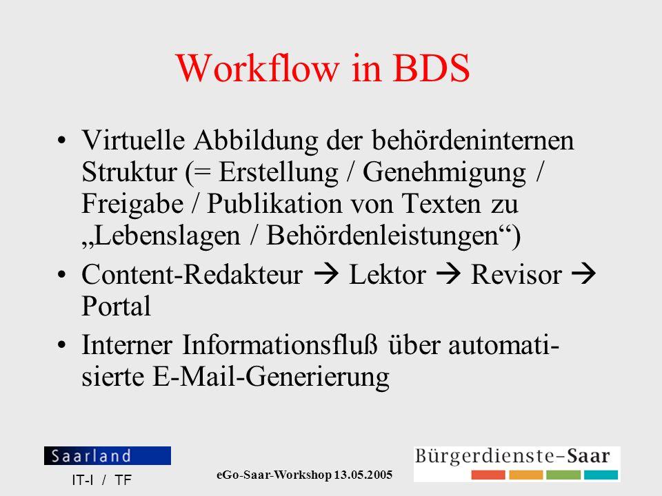 eGo-Saar-Workshop 13.05.2005 IT-I / TF Workflow in BDS Virtuelle Abbildung der behördeninternen Struktur (= Erstellung / Genehmigung / Freigabe / Publ