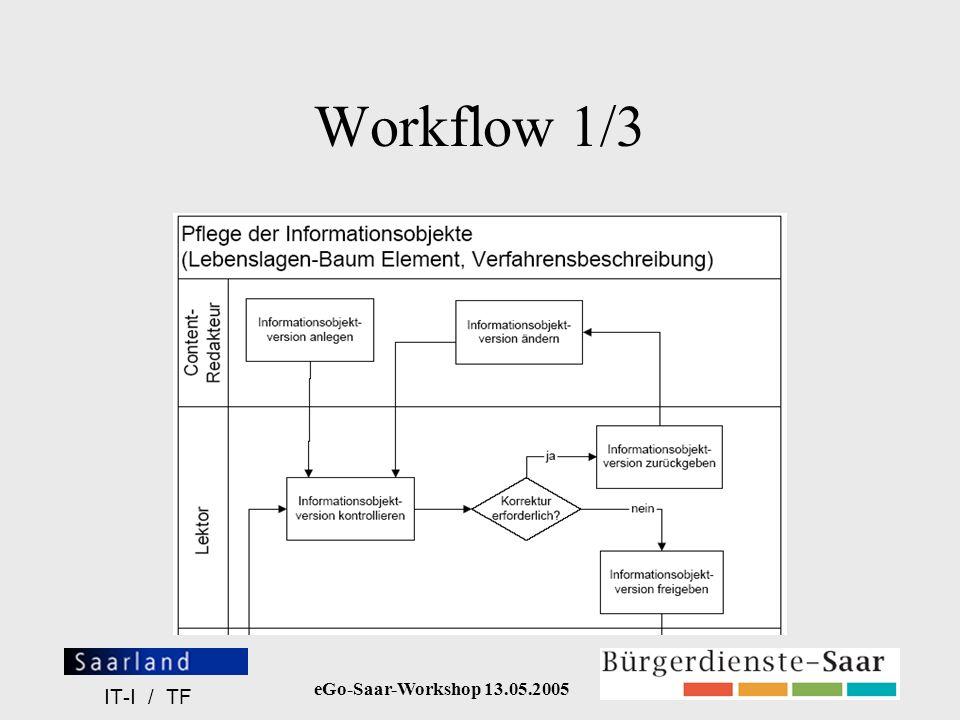 eGo-Saar-Workshop 13.05.2005 IT-I / TF Workflow 1/3