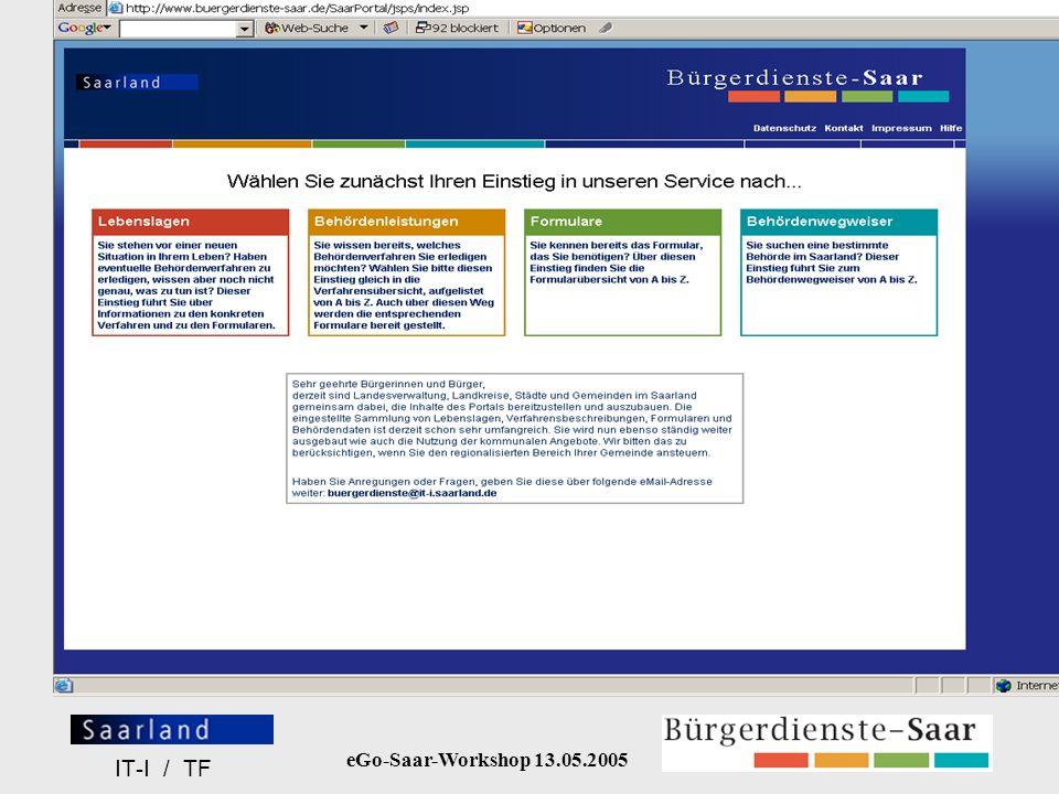 eGo-Saar-Workshop 13.05.2005 IT-I / TF Content-Redakteur Pflege der Verknüpfungselemente Pflege der Lebenslagen (via Workflow) Pflege der Verfahrensbeschreibungen (via Workflow) Pflege der Linkverwaltung Pflege der Stichwörter