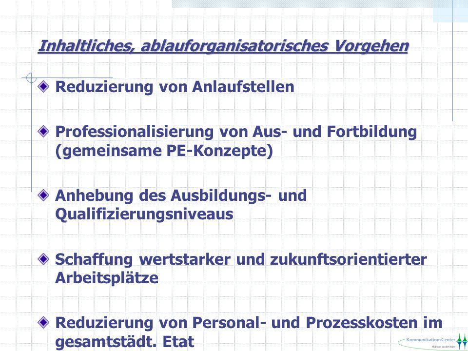 Inhaltliches, ablauforganisatorisches Vorgehen Reduzierung von Anlaufstellen Professionalisierung von Aus- und Fortbildung (gemeinsame PE-Konzepte) Anhebung des Ausbildungs- und Qualifizierungsniveaus Schaffung wertstarker und zukunftsorientierter Arbeitsplätze Reduzierung von Personal- und Prozesskosten im gesamtstädt.