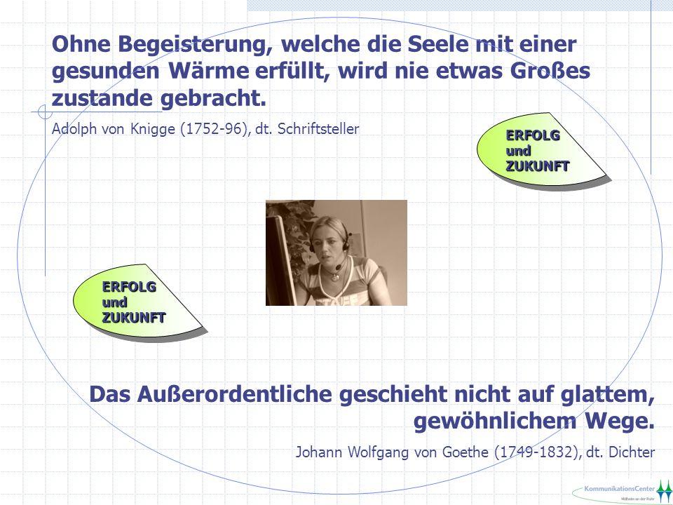 Teil 1: Die Parameter / Die Zusammenhänge ERFOLGundZUKUNFTERFOLGundZUKUNFT