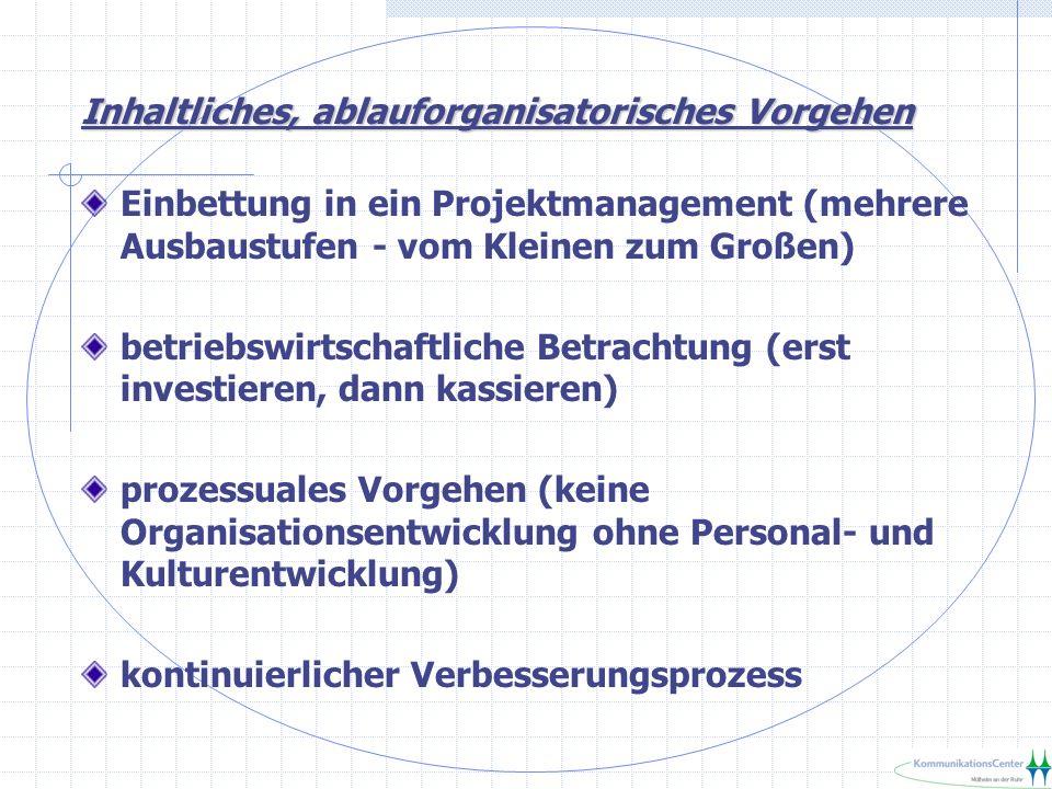 Inhaltliches, ablauforganisatorisches Vorgehen Einbettung in ein Projektmanagement (mehrere Ausbaustufen - vom Kleinen zum Großen) betriebswirtschaftliche Betrachtung (erst investieren, dann kassieren) prozessuales Vorgehen (keine Organisationsentwicklung ohne Personal- und Kulturentwicklung) kontinuierlicher Verbesserungsprozess