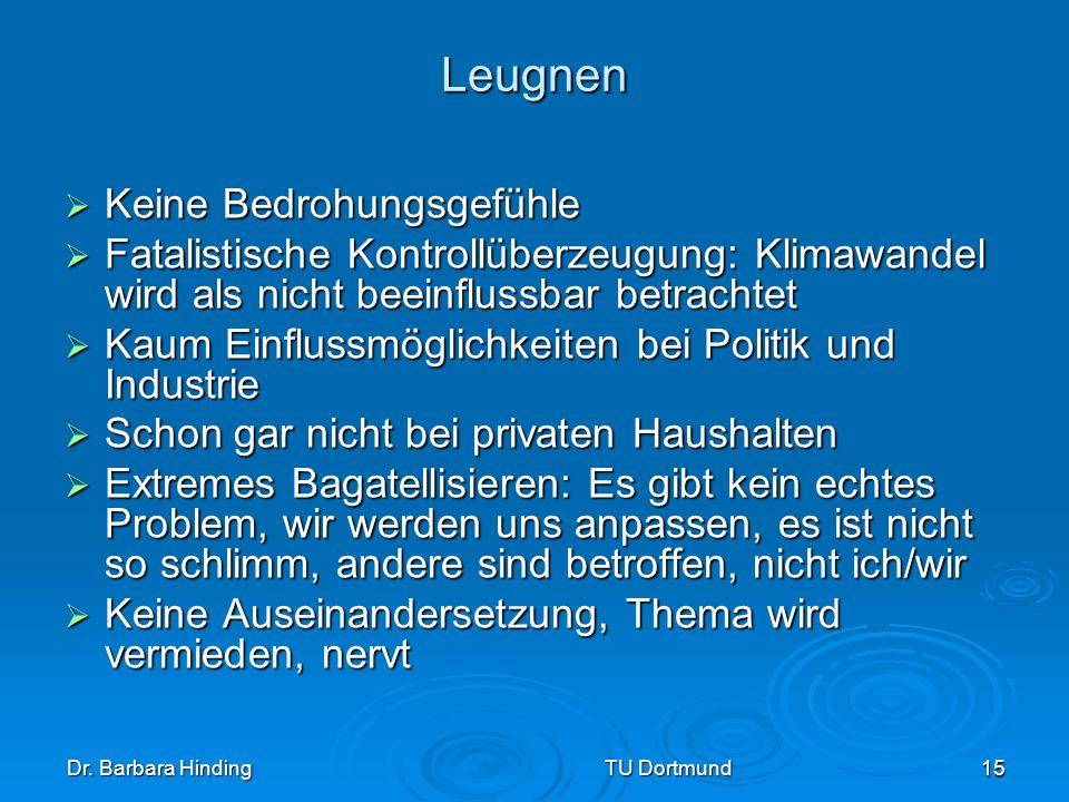 Dr. Barbara Hinding TU Dortmund 15 Leugnen Keine Bedrohungsgefühle Keine Bedrohungsgefühle Fatalistische Kontrollüberzeugung: Klimawandel wird als nic