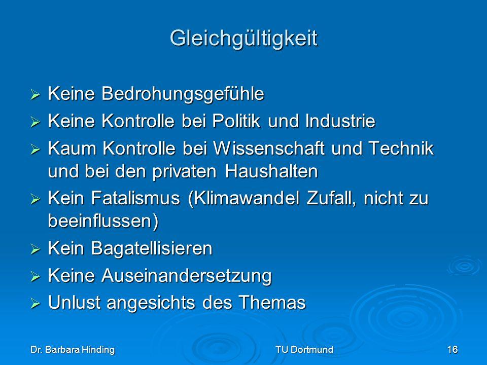 Dr. Barbara Hinding TU Dortmund 16 Gleichgültigkeit Keine Bedrohungsgefühle Keine Bedrohungsgefühle Keine Kontrolle bei Politik und Industrie Keine Ko