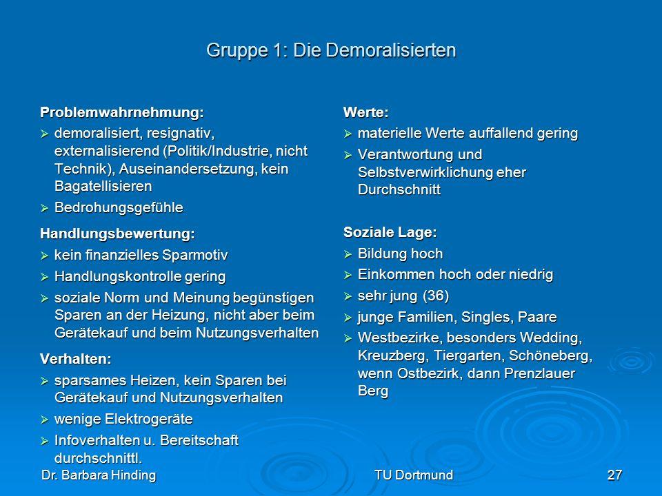 Dr. Barbara Hinding TU Dortmund 27 Gruppe 1: Die Demoralisierten Problemwahrnehmung: demoralisiert, resignativ, externalisierend (Politik/Industrie, n