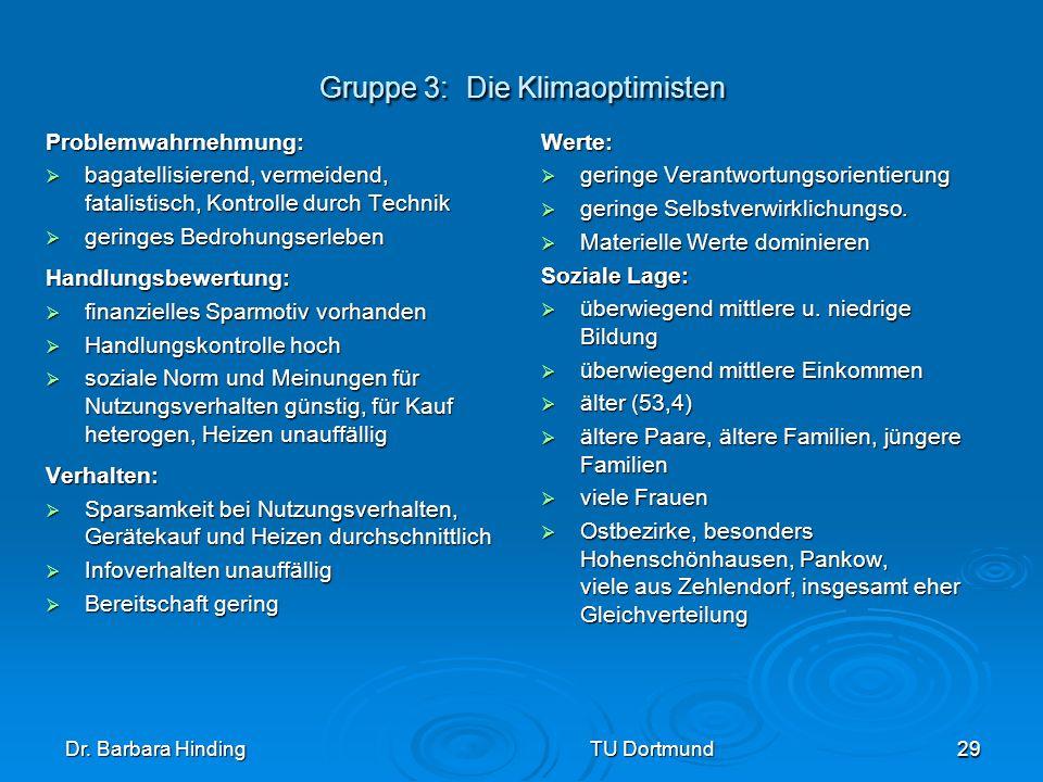 Dr. Barbara Hinding TU Dortmund 29 Gruppe 3: Die Klimaoptimisten Problemwahrnehmung: bagatellisierend, vermeidend, fatalistisch, Kontrolle durch Techn