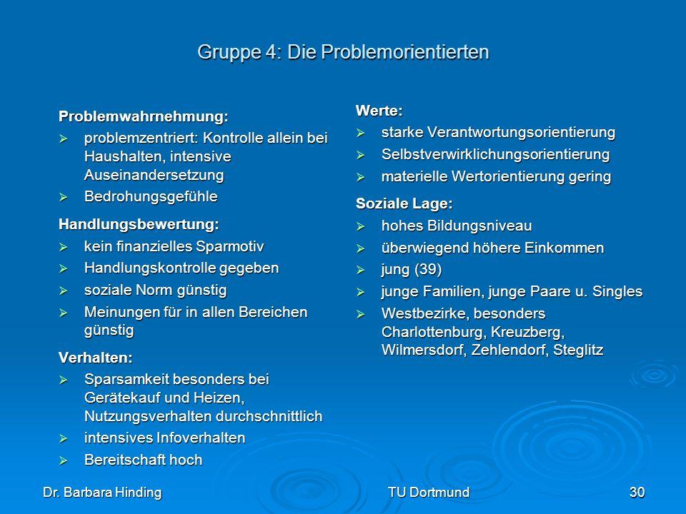 Dr. Barbara Hinding TU Dortmund 30 Gruppe 4: Die Problemorientierten Problemwahrnehmung: problemzentriert: Kontrolle allein bei Haushalten, intensive