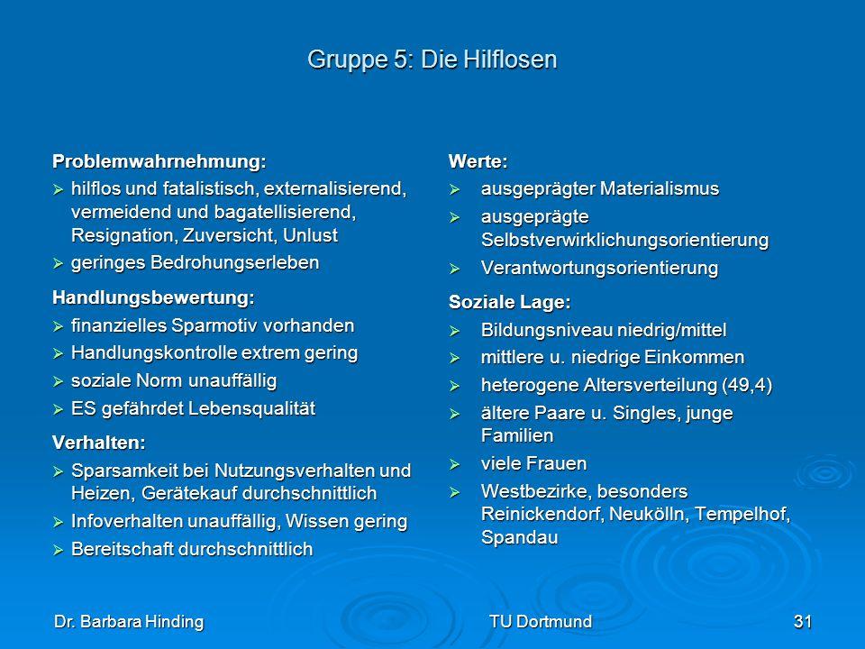 Dr. Barbara Hinding TU Dortmund 31 Gruppe 5: Die Hilflosen Problemwahrnehmung: hilflos und fatalistisch, externalisierend, vermeidend und bagatellisie