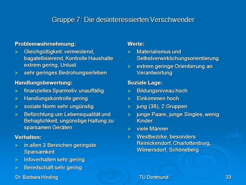 Dr. Barbara Hinding TU Dortmund 33 Gruppe 7: Die desinteressierten Verschwender Problemwahrnehmung: Gleichgültigkeit: vermeidend, bagatellisierend, Ko