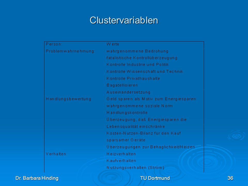 Dr. Barbara Hinding TU Dortmund 36 Clustervariablen