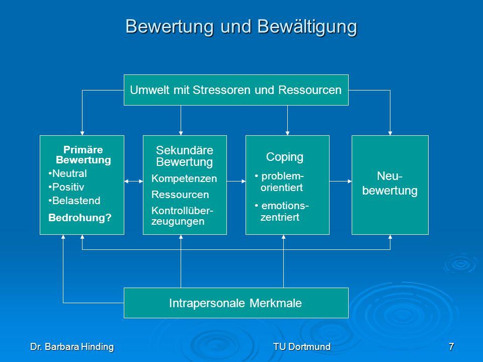Dr. Barbara Hinding TU Dortmund 7 Bewertung und Bewältigung Umwelt mit Stressoren und Ressourcen Intrapersonale Merkmale Primäre Bewertung Neutral Pos