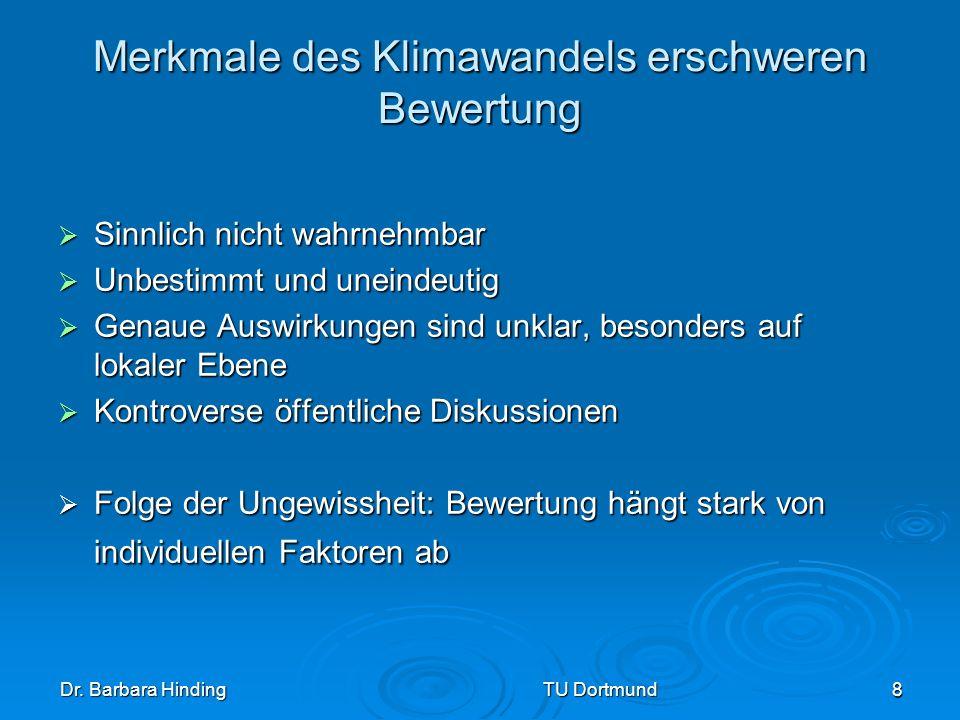 Dr. Barbara Hinding TU Dortmund 8 Merkmale des Klimawandels erschweren Bewertung Sinnlich nicht wahrnehmbar Sinnlich nicht wahrnehmbar Unbestimmt und
