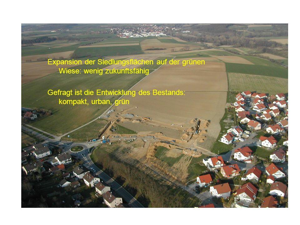 Expansion der Siedlungsflächen auf der grünen Wiese: wenig zukunftsfähig Gefragt ist die Entwicklung des Bestands: kompakt, urban, grün