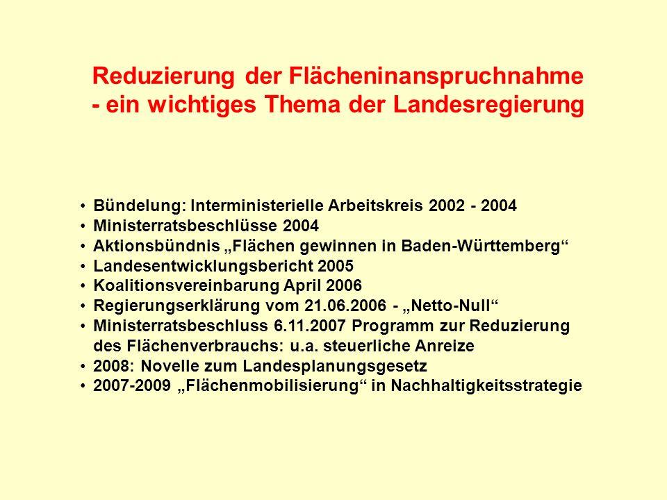 Reduzierung der Flächeninanspruchnahme - ein wichtiges Thema der Landesregierung Bündelung: Interministerielle Arbeitskreis 2002 - 2004 Ministerratsbe
