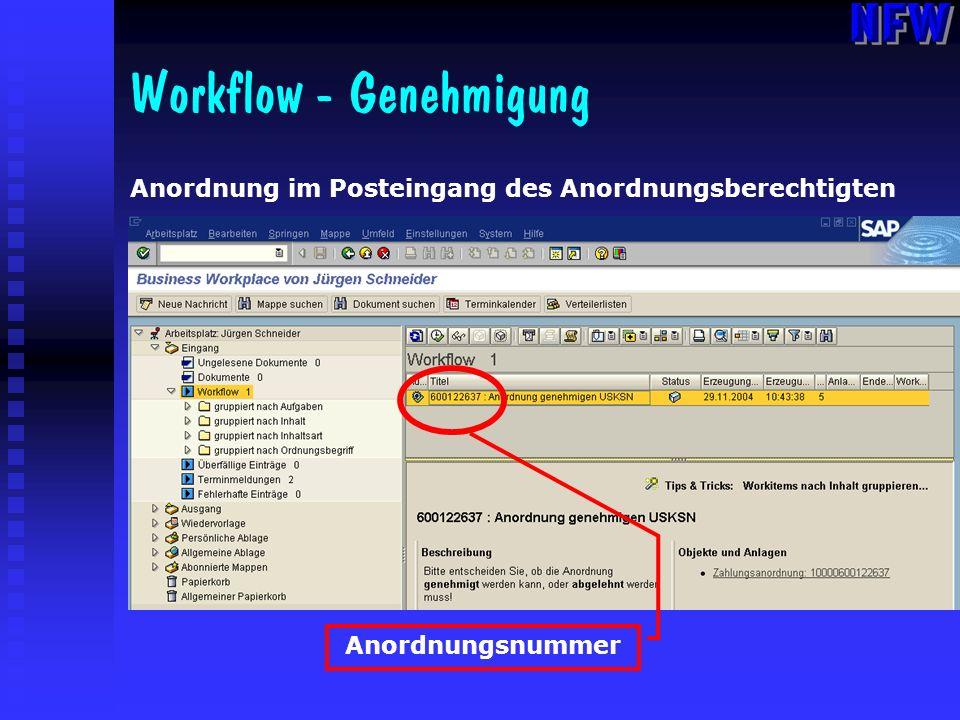 Workflow - Genehmigung Anordnung im Posteingang des Anordnungsberechtigten Anordnungsnummer