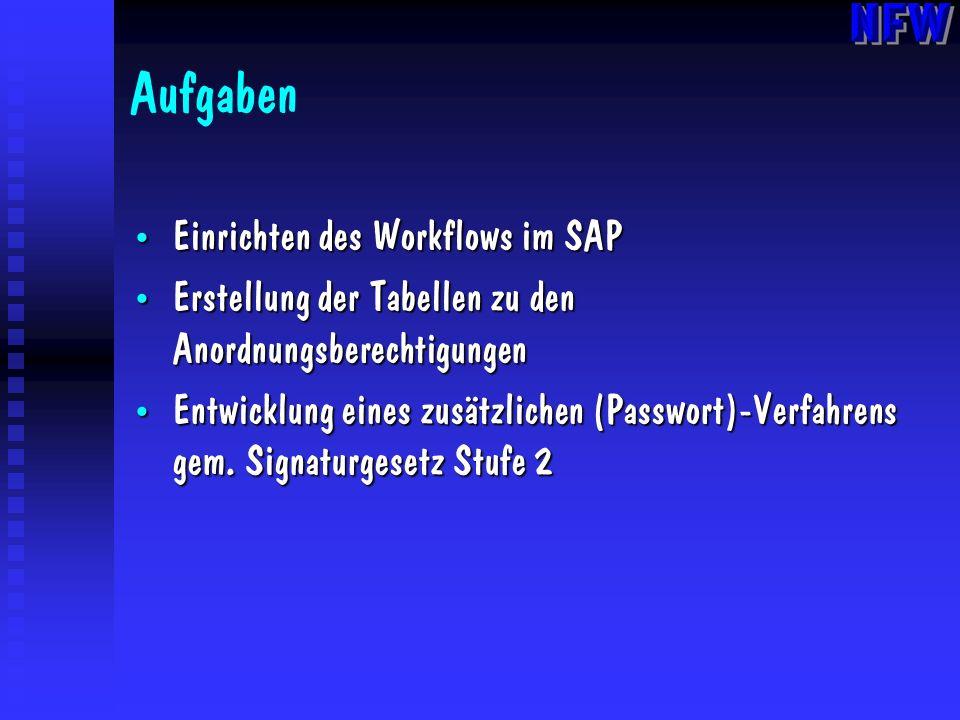 Aufgaben Einrichten des Workflows im SAP Einrichten des Workflows im SAP Erstellung der Tabellen zu den Anordnungsberechtigungen Erstellung der Tabell