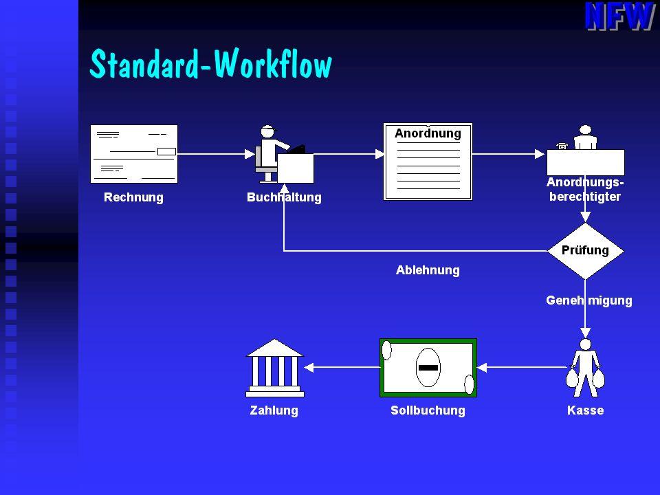 Standard-Workflow