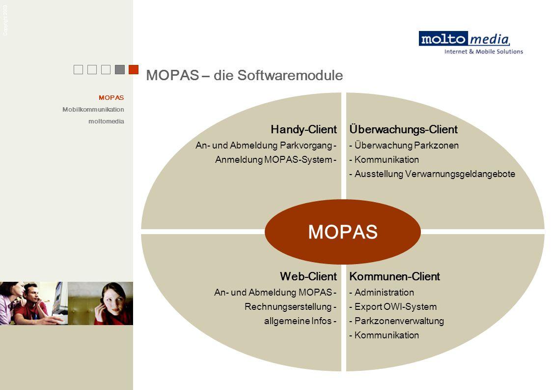 Copyright 2003 MOPAS – die Softwaremodule MOPAS Mobilkommunikation moltomedia MOPAS Handy-Client An- und Abmeldung Parkvorgang - Anmeldung MOPAS-Syste