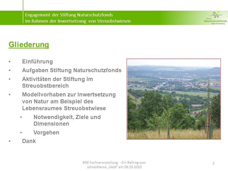 Engagement der Stiftung Naturschutzfonds im Rahmen der Inwertsetzung von Streuobstwiesen Einführung Ohne Moos nix los.