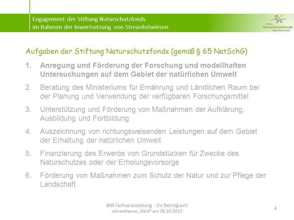 Engagement der Stiftung Naturschutzfonds im Rahmen der Inwertsetzung von Streuobstwiesen 8.