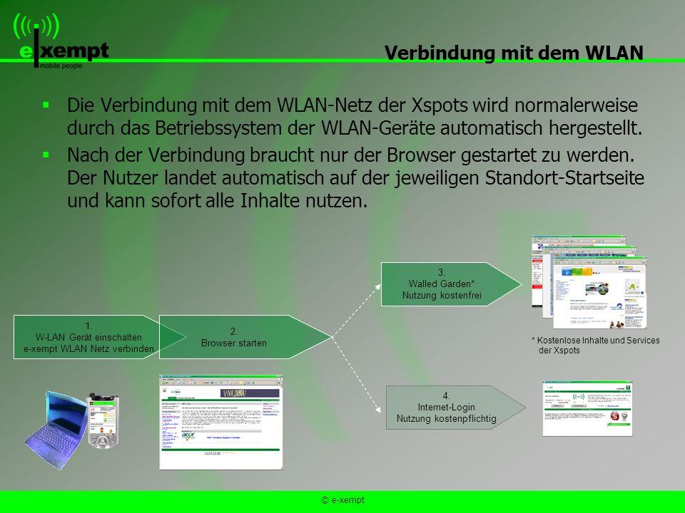 © e-xempt Verbindung mit dem WLAN Die Verbindung mit dem WLAN-Netz der Xspots wird normalerweise durch das Betriebssystem der WLAN-Geräte automatisch hergestellt.