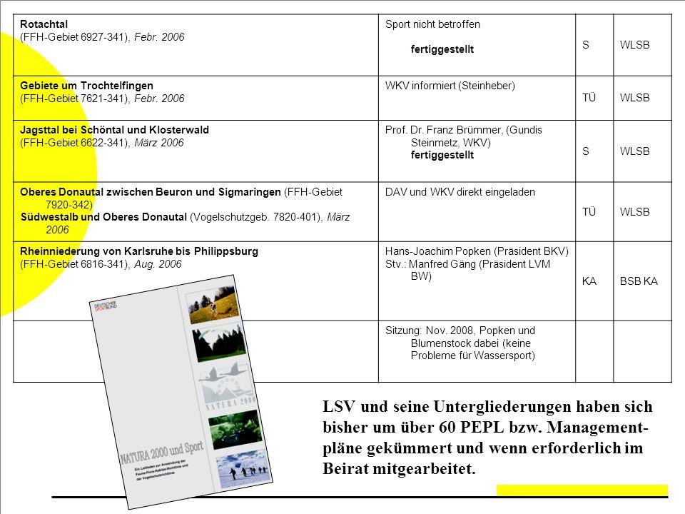 LSV und seine Untergliederungen haben sich bisher um über 60 PEPL bzw.