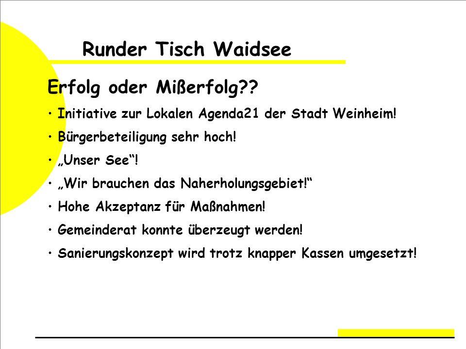 Runder Tisch Waidsee Erfolg oder Mißerfolg?.Initiative zur Lokalen Agenda21 der Stadt Weinheim.