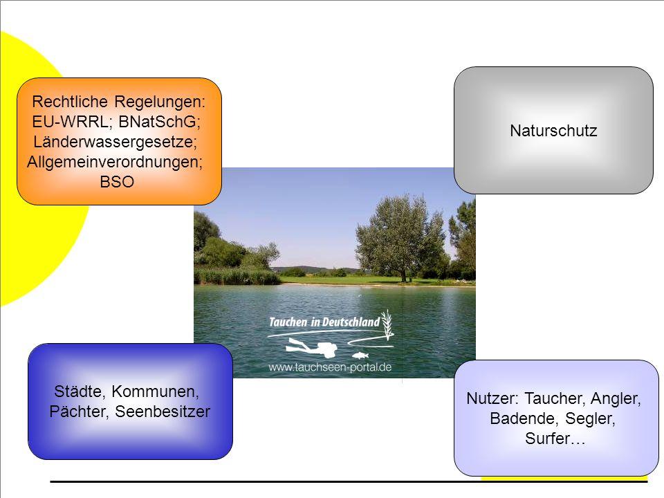 Städte, Kommunen, Pächter, Seenbesitzer Nutzer: Taucher, Angler, Badende, Segler, Surfer… Naturschutz Rechtliche Regelungen: EU-WRRL; BNatSchG; Länderwassergesetze; Allgemeinverordnungen; BSO