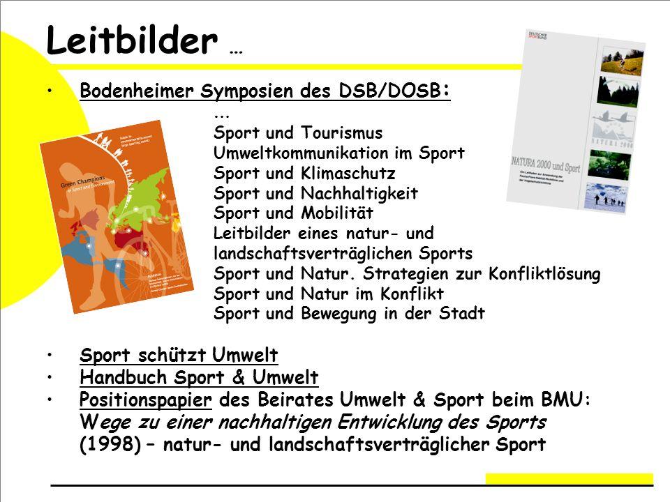 Leitbilder … Bodenheimer Symposien des DSB/DOSB : … Sport und Tourismus Umweltkommunikation im Sport Sport und Klimaschutz Sport und Nachhaltigkeit Sport und Mobilität Leitbilder eines natur- und landschaftsverträglichen Sports Sport und Natur.