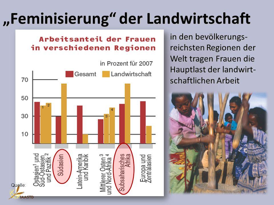 Feminisierung der Landwirtschaft in den bevölkerungs- reichsten Regionen der Welt tragen Frauen die Hauptlast der landwirt- schaftlichen Arbeit Quelle