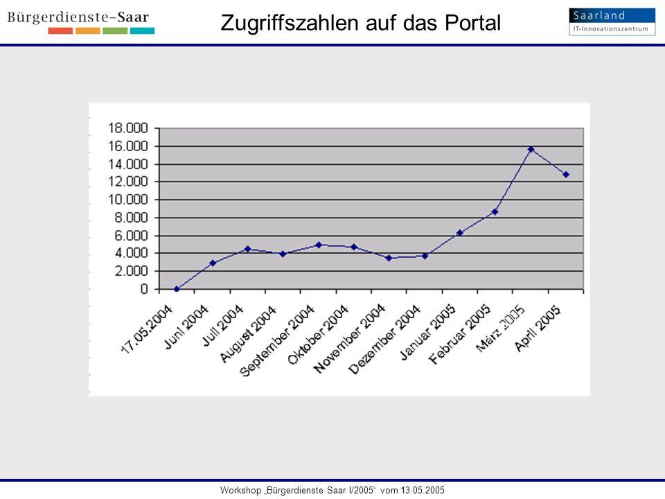 Zugriffszahlen auf das Portal Workshop Bürgerdienste Saar I/2005 vom 13.05.2005