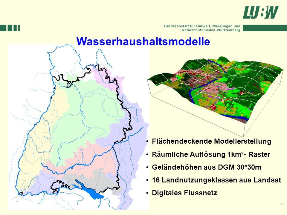 Klimawandel und Hochwasser im Südwesten Stuttgart, 08. März 2006 Wasserhaushaltsmodelle Flächendeckende Modellerstellung Räumliche Auflösung 1km²- Ras