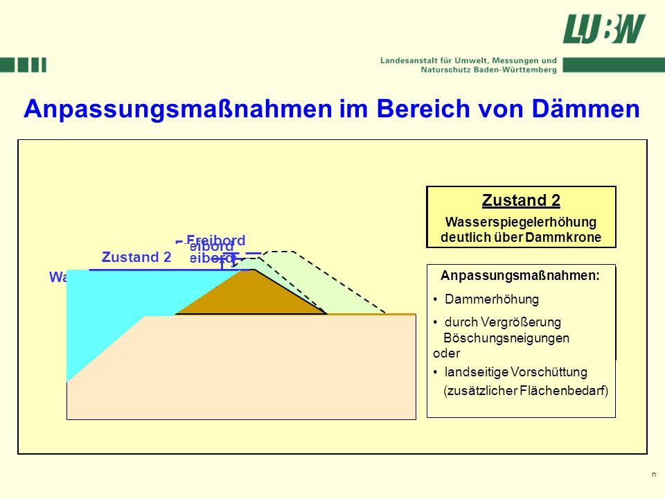 Klimawandel und Hochwasser im Südwesten Stuttgart, 08. März 2006 Freibord Anpassungsmaßnahmen: Dammerhöhung durch landseitige Vorschüttung (zusätzlich