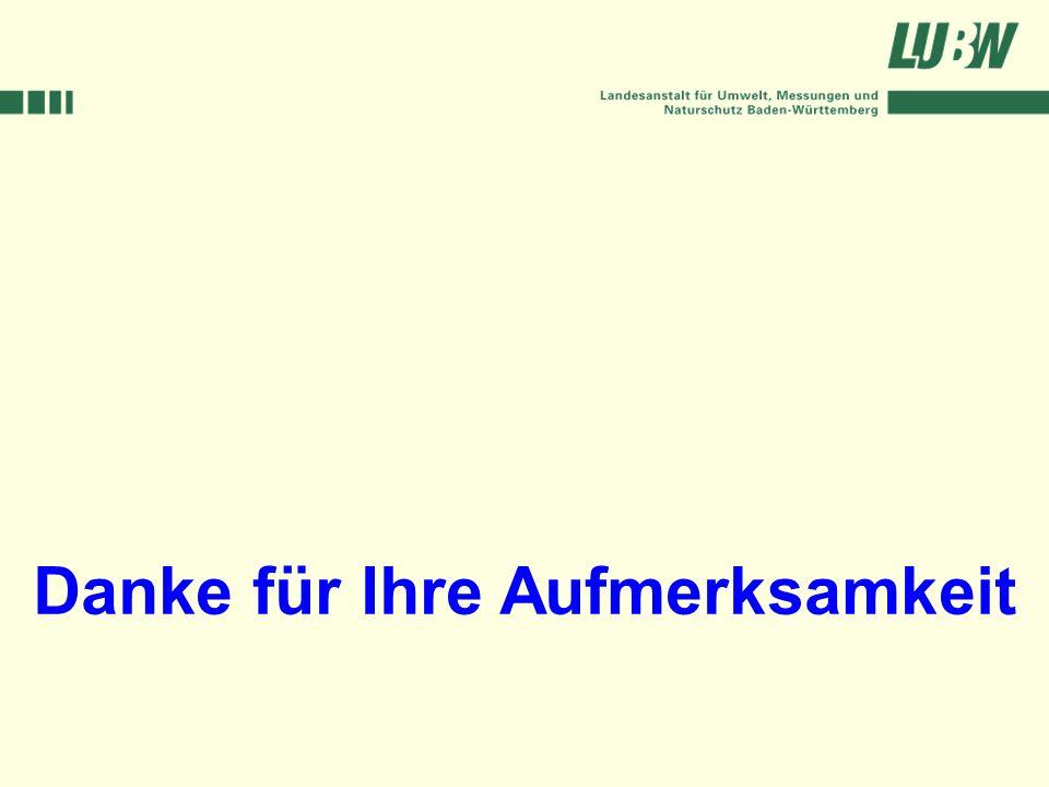 Klimawandel und Hochwasser im Südwesten Stuttgart, 08. März 2006 Danke für Ihre Aufmerksamkeit