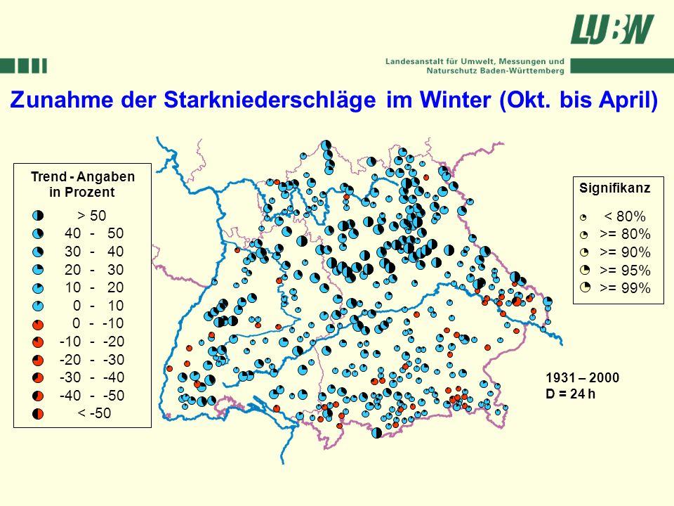 Klimawandel und Hochwasser im Südwesten Stuttgart, 08. März 2006 Trend - Angaben in Prozent > 50 40 - 50 30 - 40 20 - 30 10 - 20 0 - 10 0 - -10 -10 -